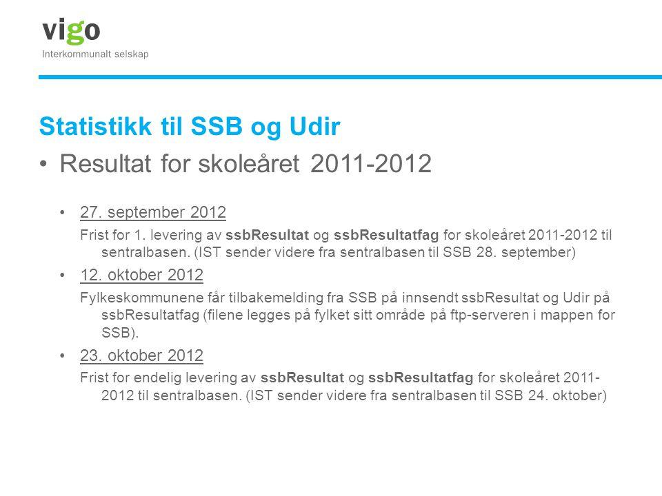 Statistikk til SSB og Udir Resultat for skoleåret 2011-2012