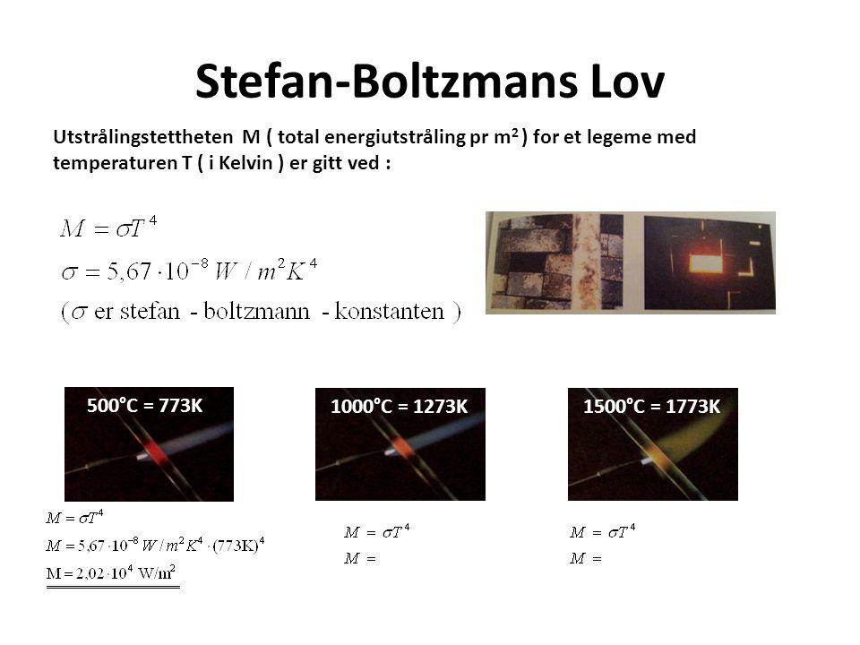 Stefan-Boltzmans Lov Utstrålingstettheten M ( total energiutstråling pr m2 ) for et legeme med temperaturen T ( i Kelvin ) er gitt ved :