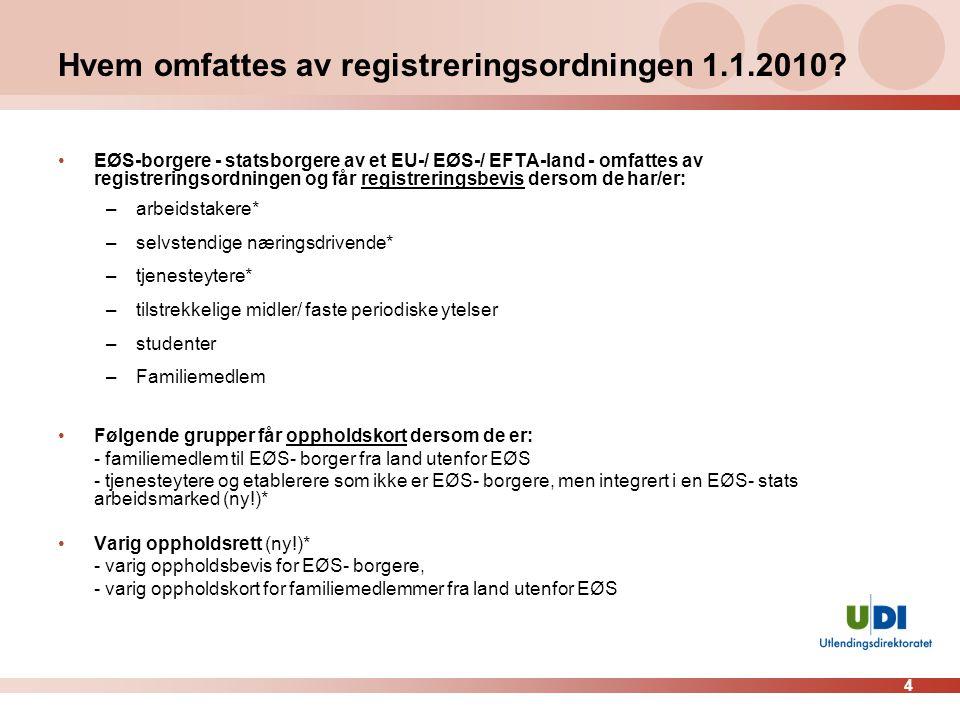 Hvem omfattes av registreringsordningen 1.1.2010