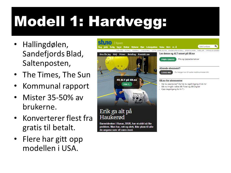 Modell 1: Hardvegg: Hallingdølen, Sandefjords Blad, Saltenposten,