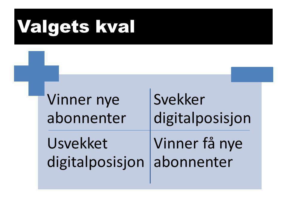 Valgets kval Vinner nye abonnenter Usvekket digitalposisjon