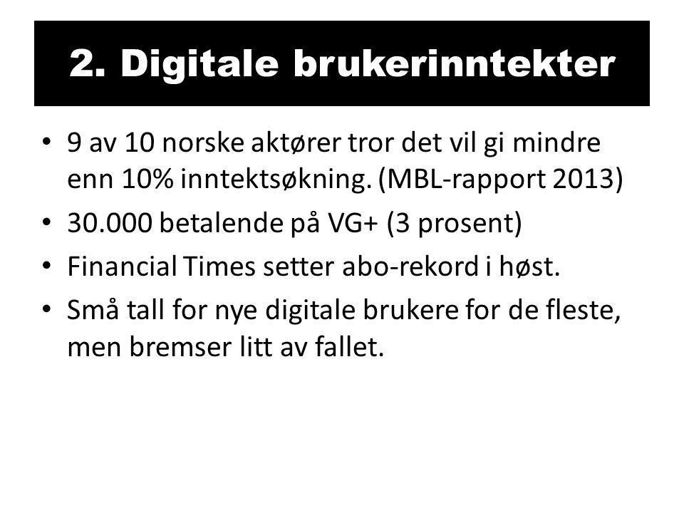 2. Digitale brukerinntekter