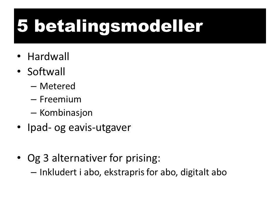 5 betalingsmodeller Hardwall Softwall Ipad- og eavis-utgaver