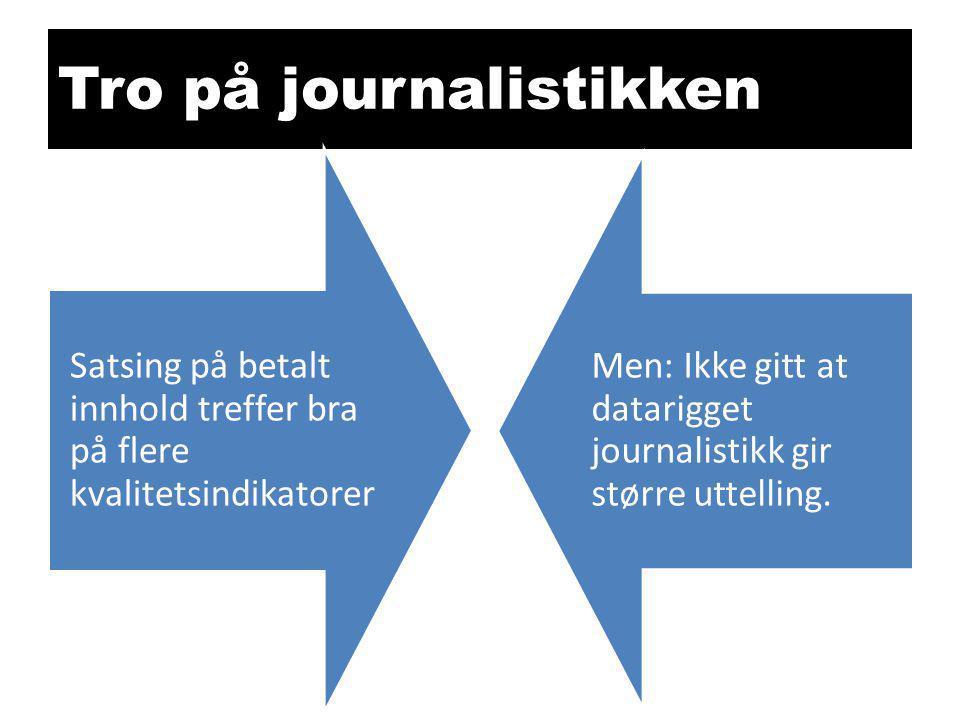 Tro på journalistikken