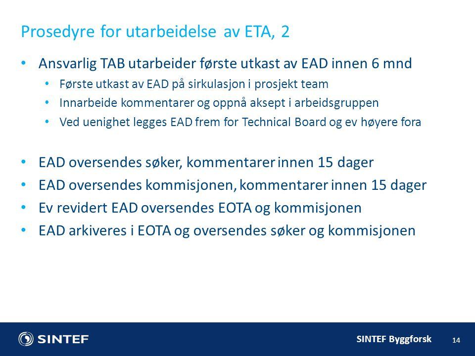 Prosedyre for utarbeidelse av ETA, 2