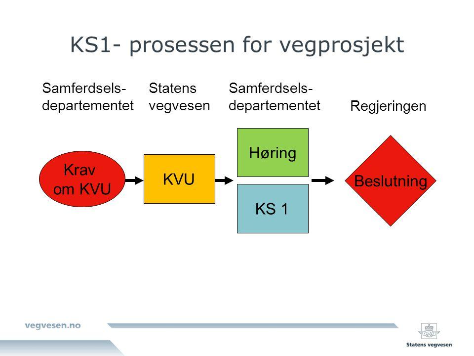 KS1- prosessen for vegprosjekt