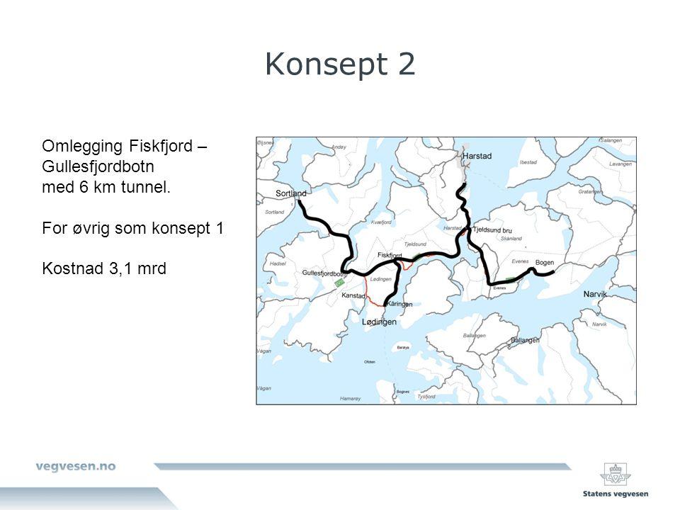 Konsept 2 Omlegging Fiskfjord – Gullesfjordbotn med 6 km tunnel.
