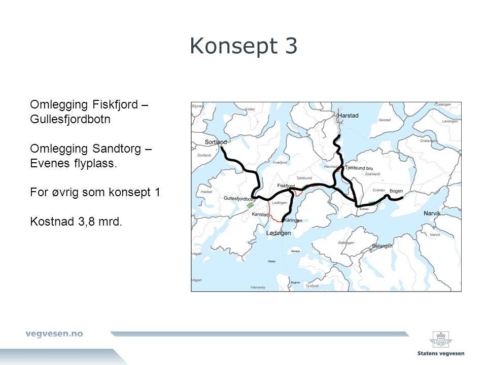 Konsept 3 Omlegging Fiskfjord – Gullesfjordbotn