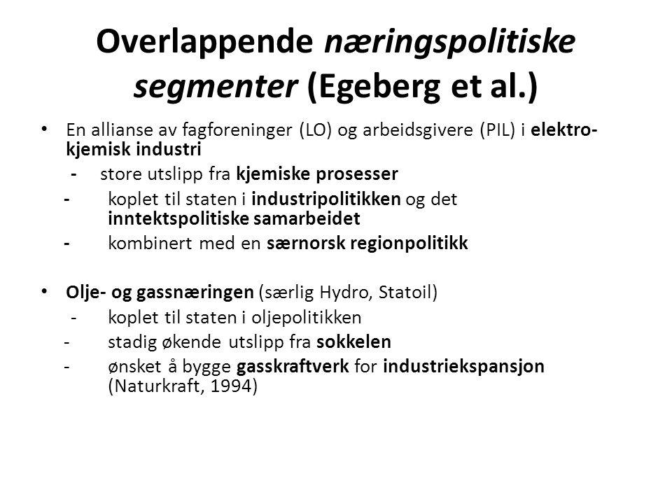 Overlappende næringspolitiske segmenter (Egeberg et al.)