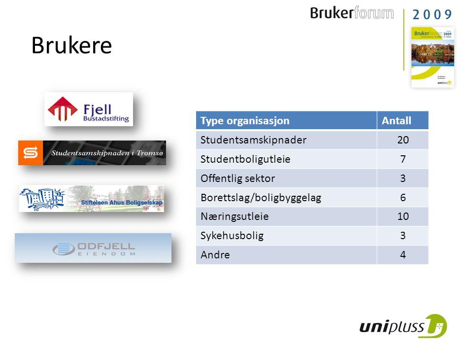 Brukere Type organisasjon Antall Studentsamskipnader 20