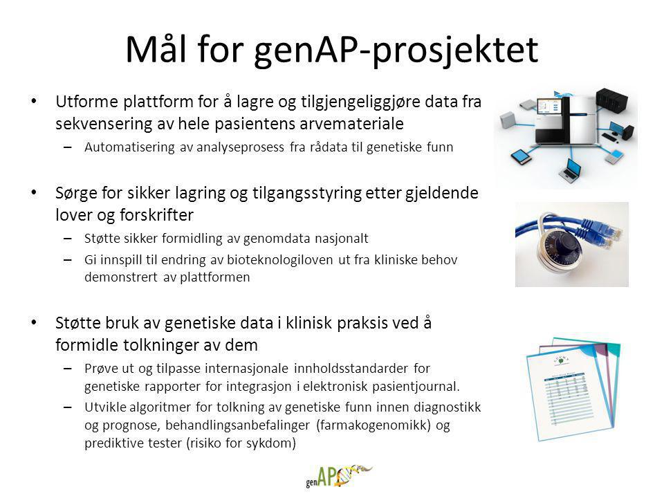 Mål for genAP-prosjektet