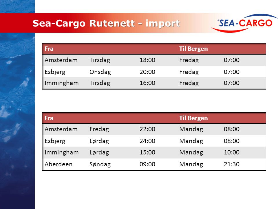 Sea-Cargo Rutenett - import