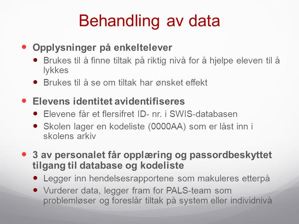 Behandling av data Opplysninger på enkeltelever