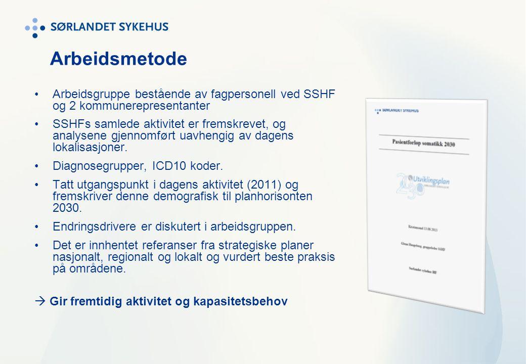 Arbeidsmetode Arbeidsgruppe bestående av fagpersonell ved SSHF og 2 kommunerepresentanter.