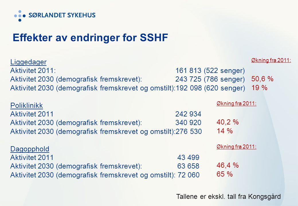Effekter av endringer for SSHF