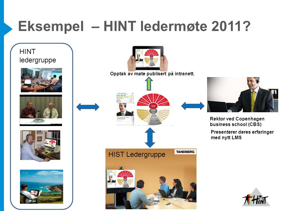 Eksempel – HINT ledermøte 2011