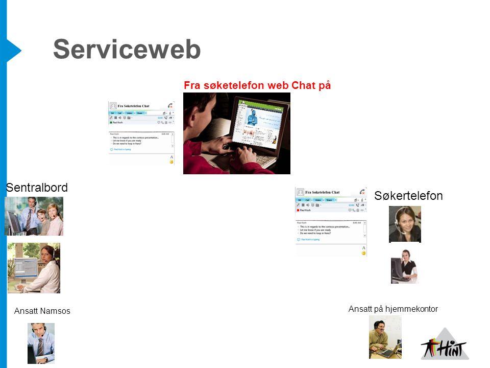 Serviceweb Sentralbord Søkertelefon