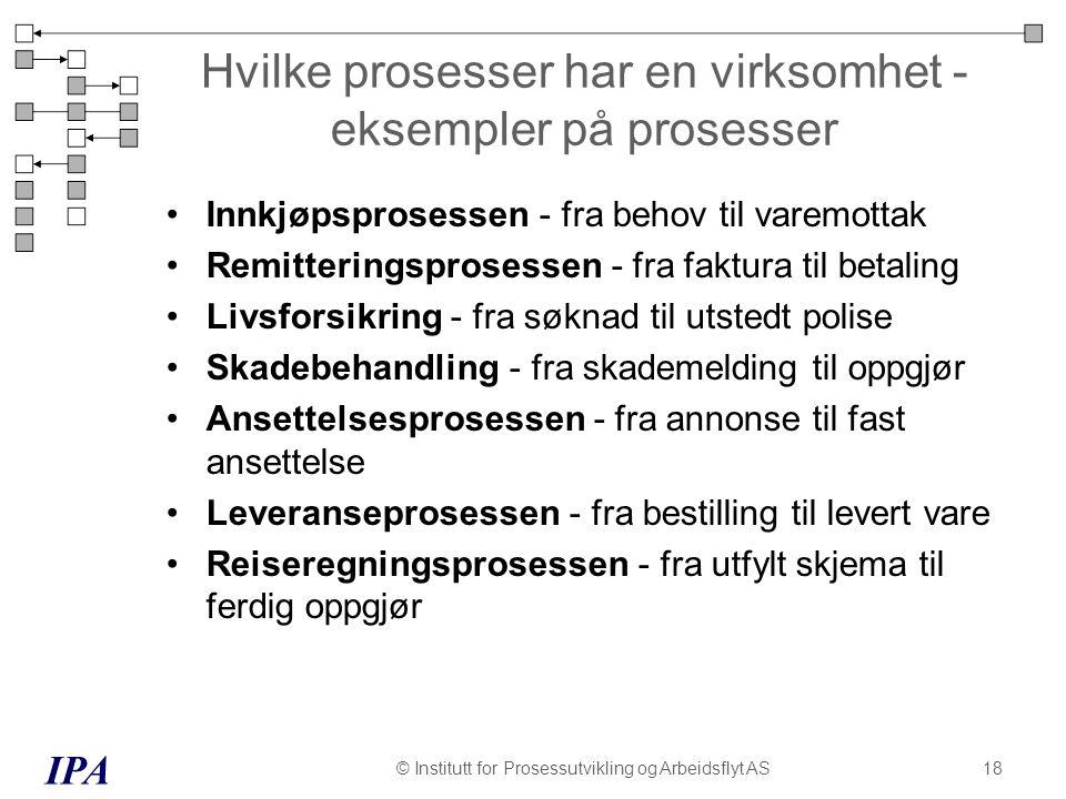 Hvilke prosesser har en virksomhet - eksempler på prosesser