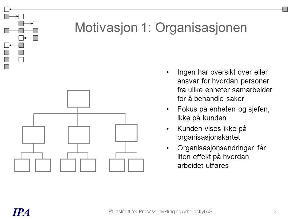 Motivasjon 1: Organisasjonen