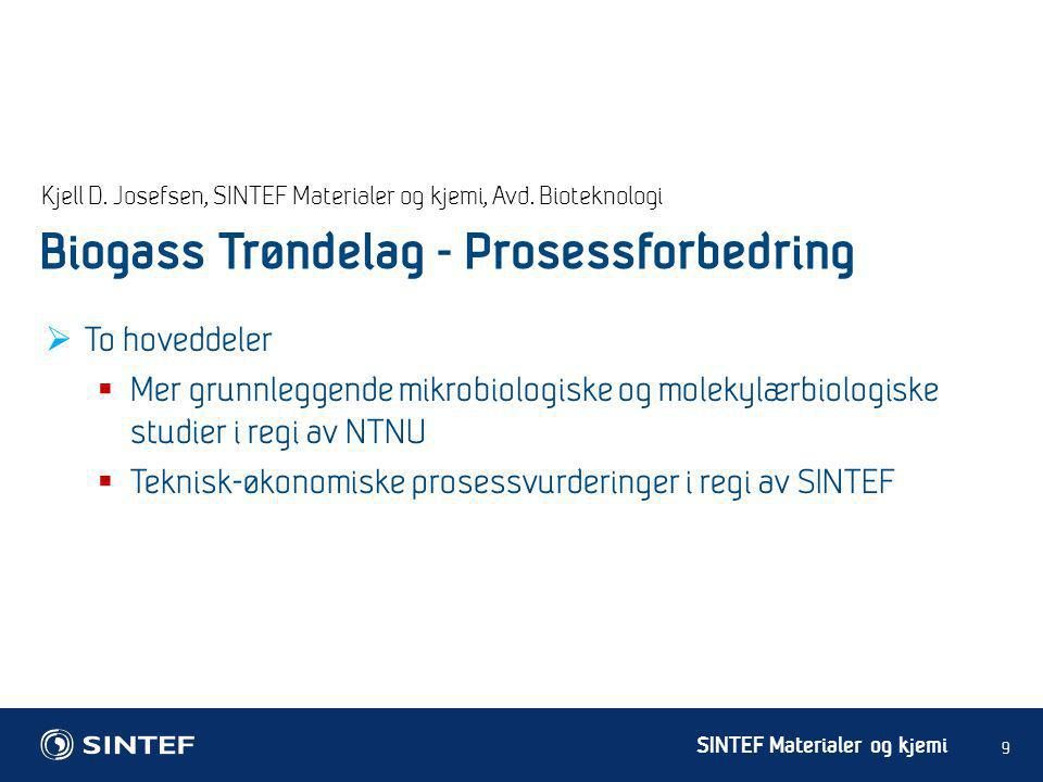 Biogass Trøndelag - Prosessforbedring