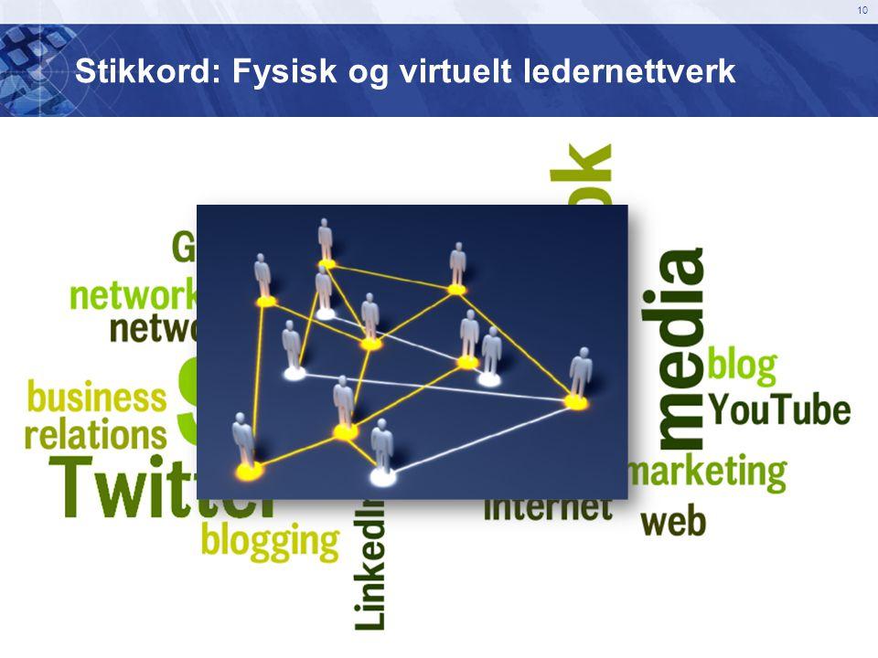 Stikkord: Fysisk og virtuelt ledernettverk