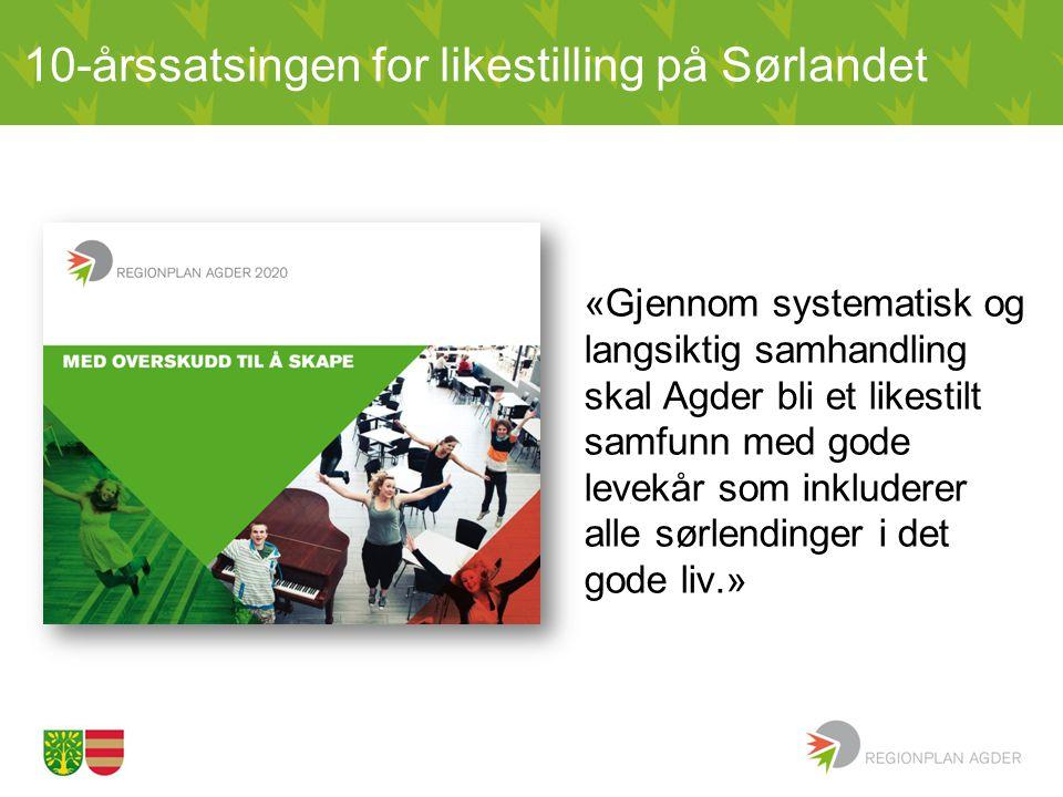 10-årssatsingen for likestilling på Sørlandet