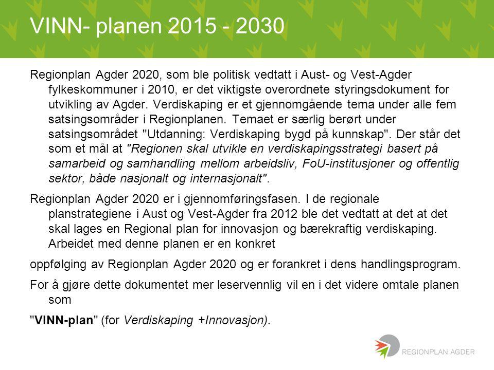 VINN- planen 2015 - 2030