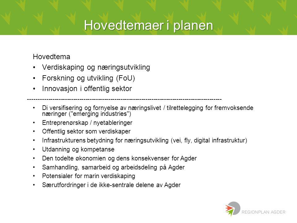 Hovedtemaer i planen Hovedtema Verdiskaping og næringsutvikling