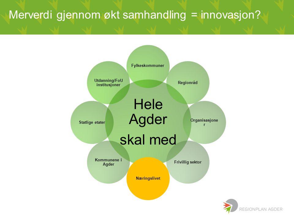 Merverdi gjennom økt samhandling = innovasjon