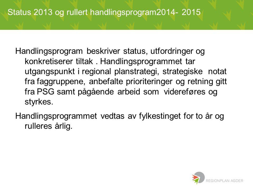 Status 2013 og rullert handlingsprogram2014- 2015
