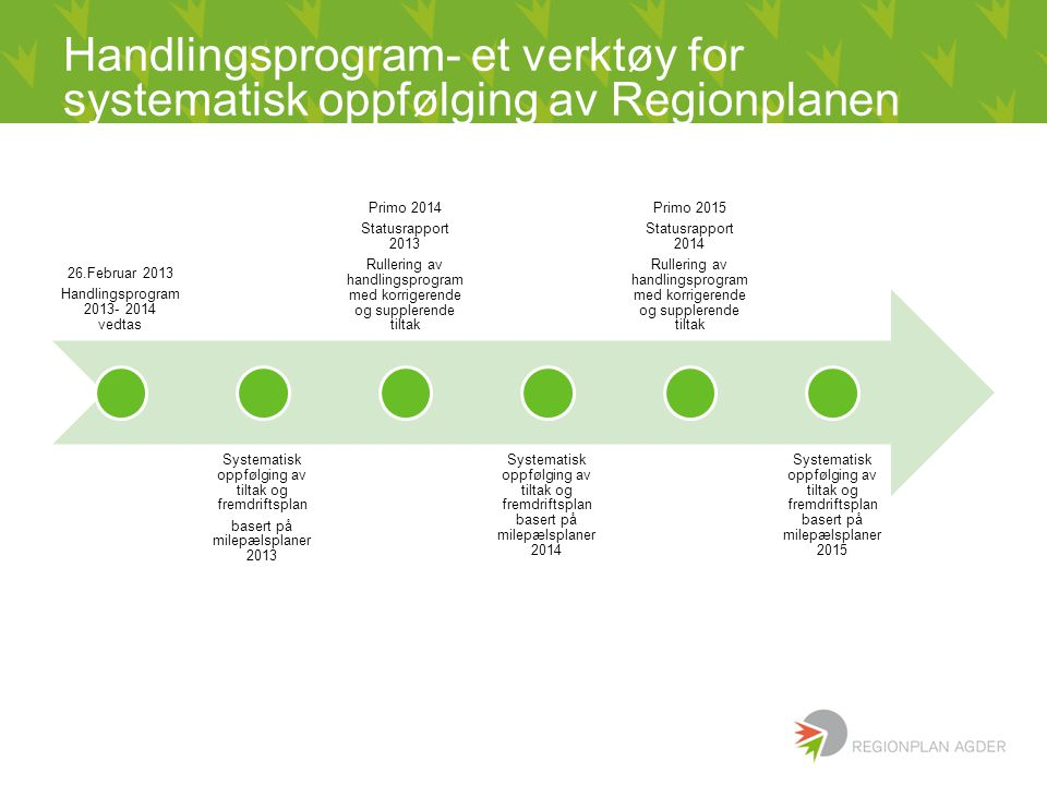 Handlingsprogram- et verktøy for systematisk oppfølging av Regionplanen henger sammen med alt!