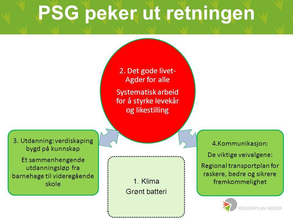 PSG peker ut retningen 2. Det gode livet- Agder for alle
