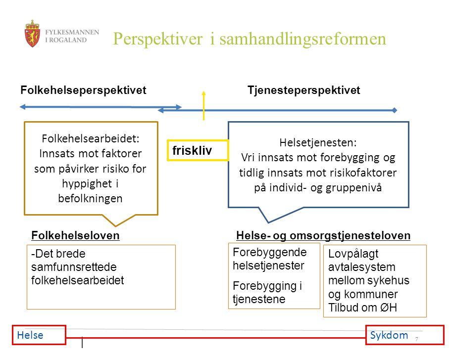 Perspektiver i samhandlingsreformen