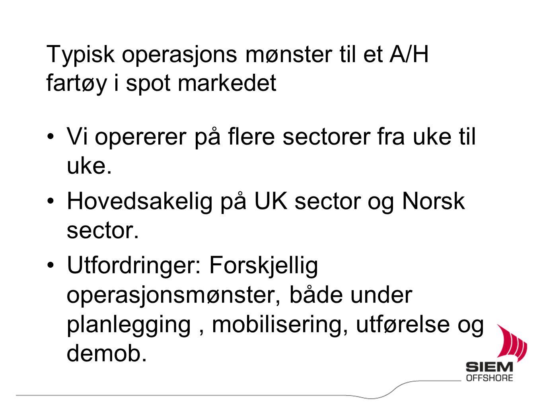 Typisk operasjons mønster til et A/H fartøy i spot markedet