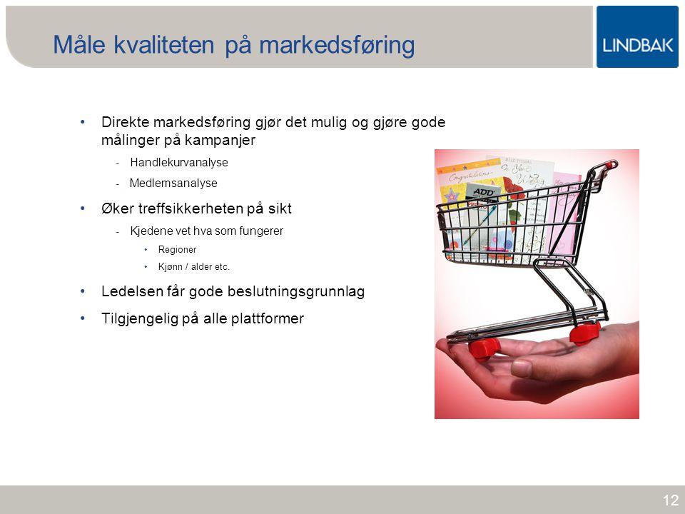 Måle kvaliteten på markedsføring