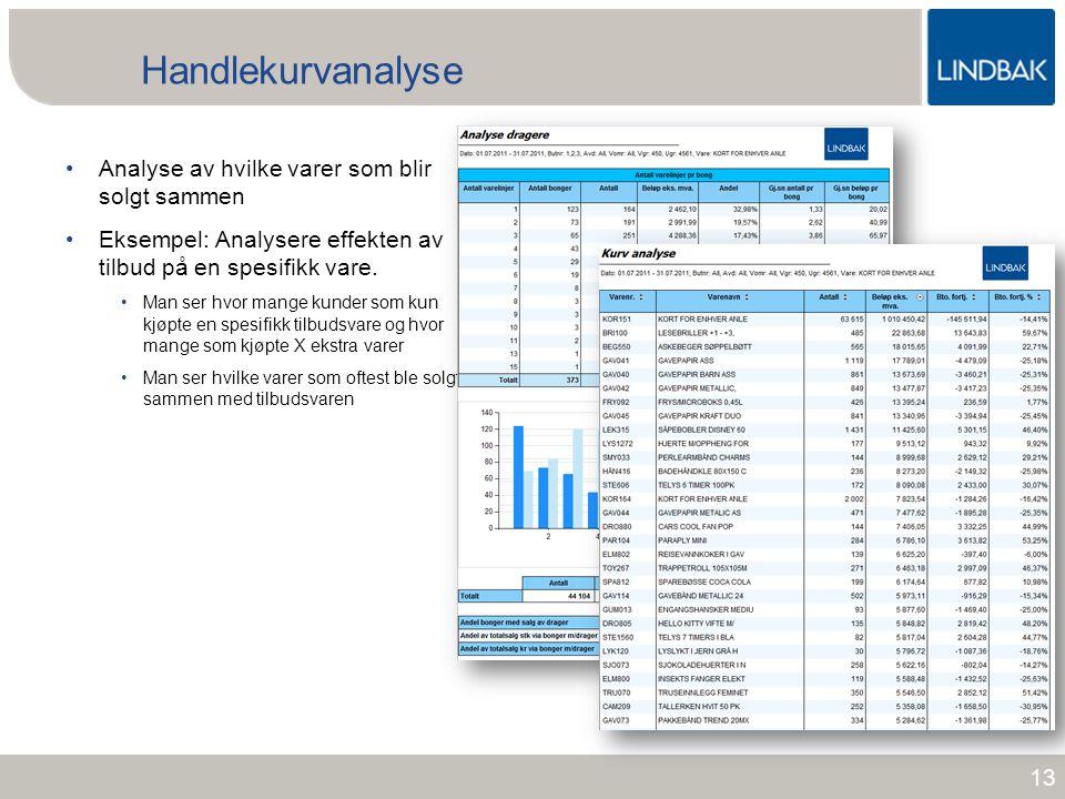 Handlekurvanalyse Analyse av hvilke varer som blir solgt sammen