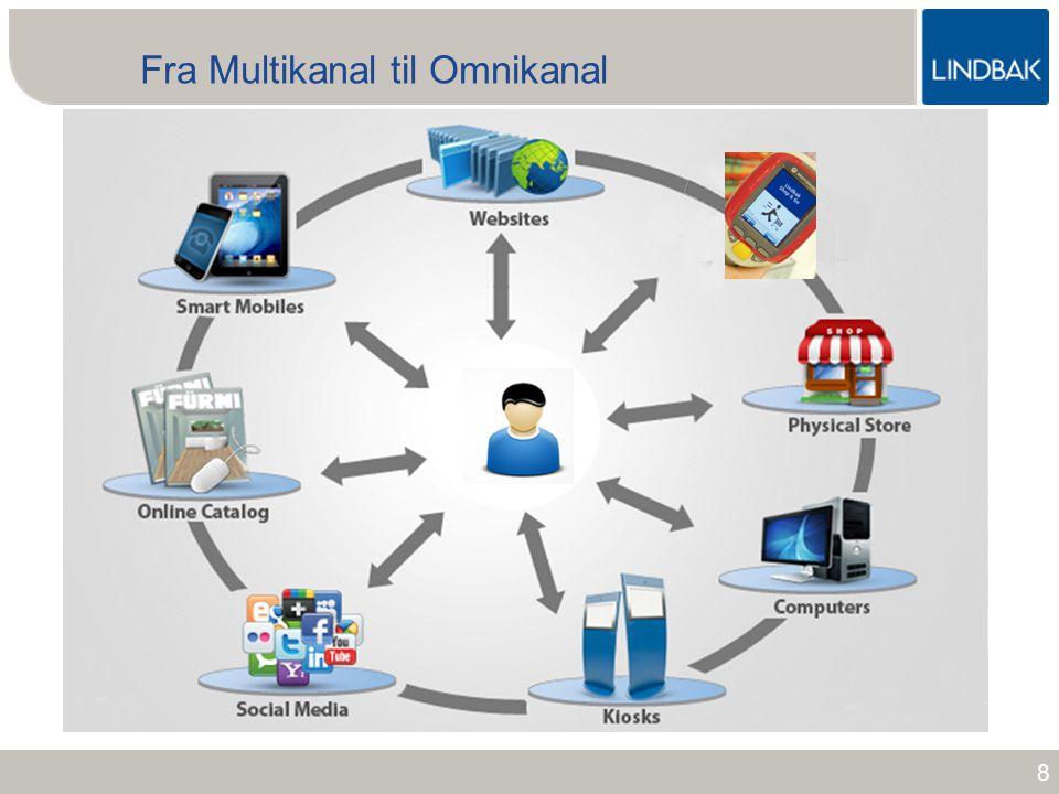 Fra Multikanal til Omnikanal