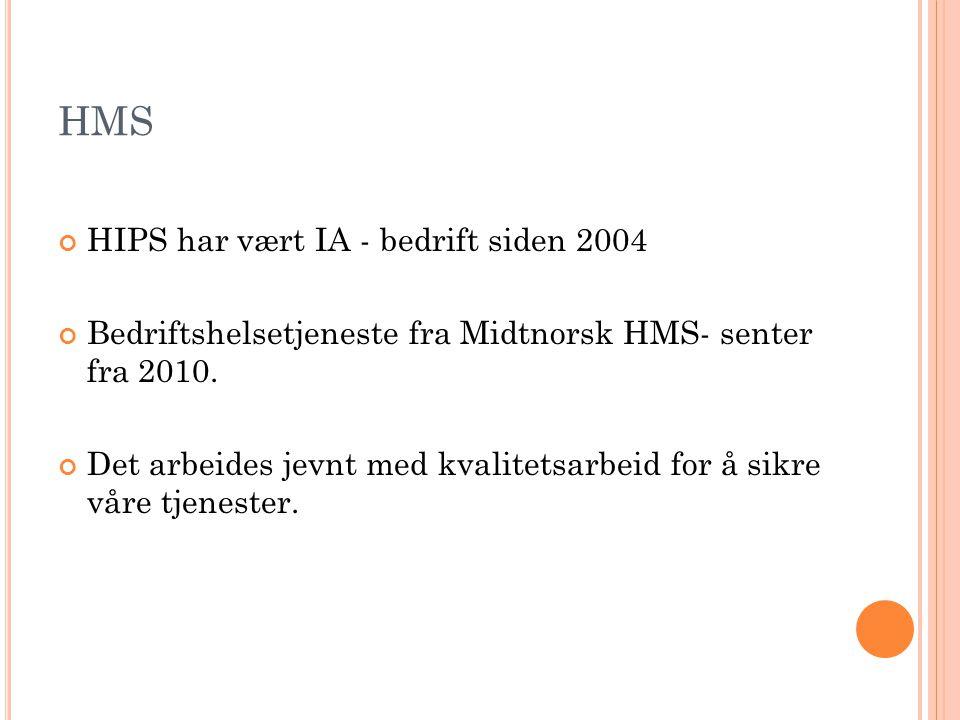 HMS HIPS har vært IA - bedrift siden 2004