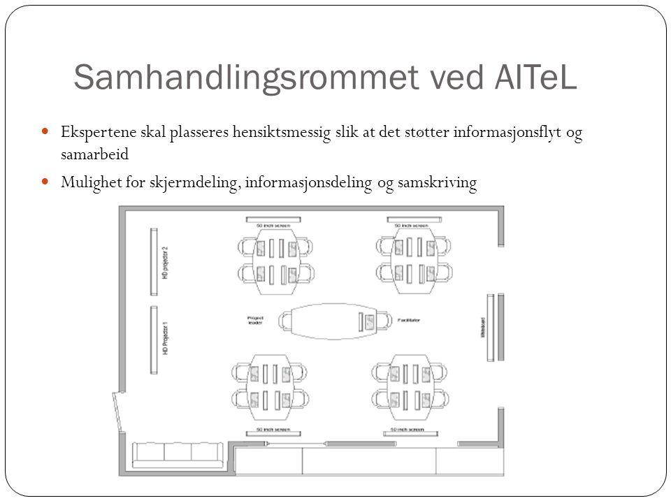 Samhandlingsrommet ved AITeL