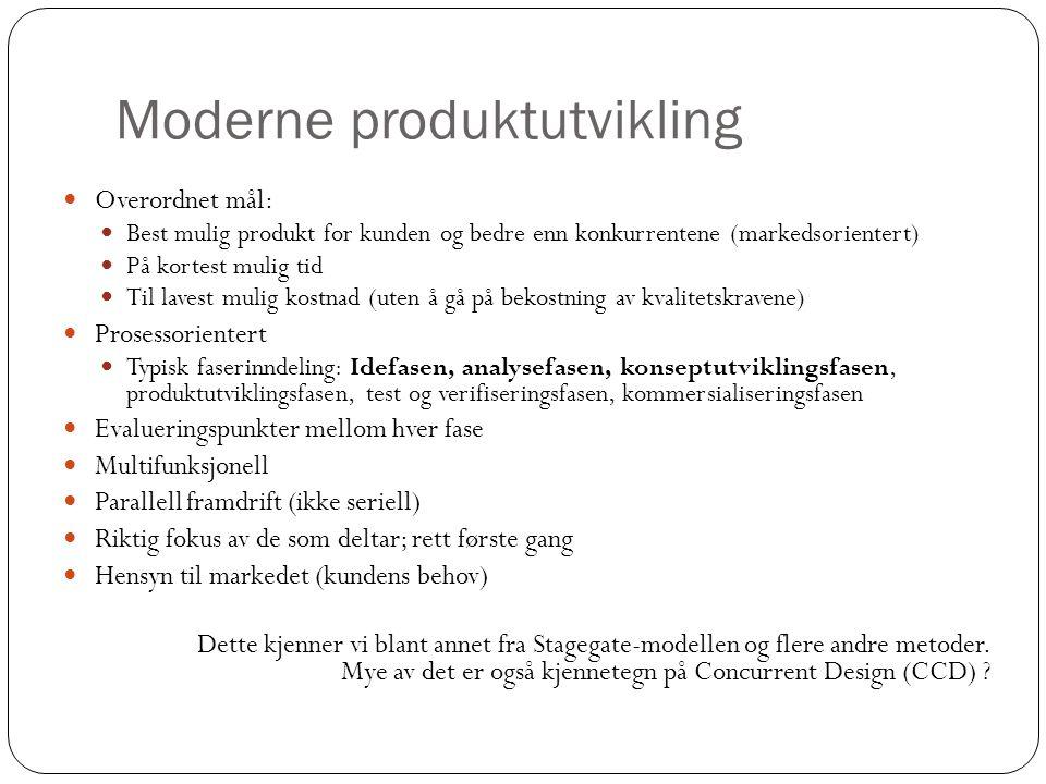 Moderne produktutvikling