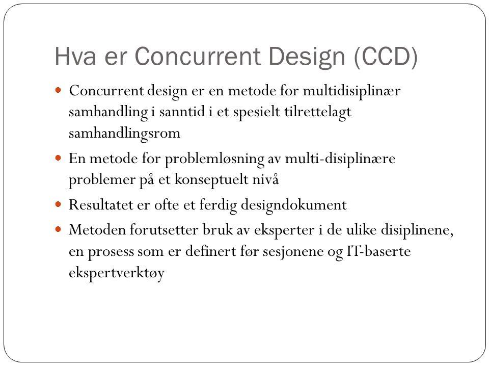 Hva er Concurrent Design (CCD)