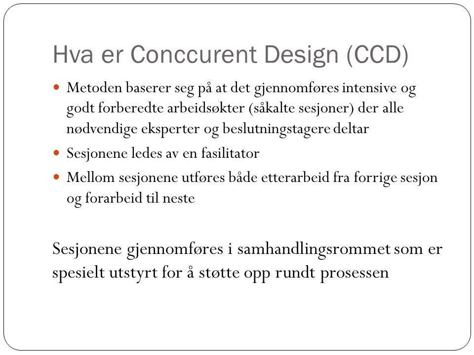 Hva er Conccurent Design (CCD)