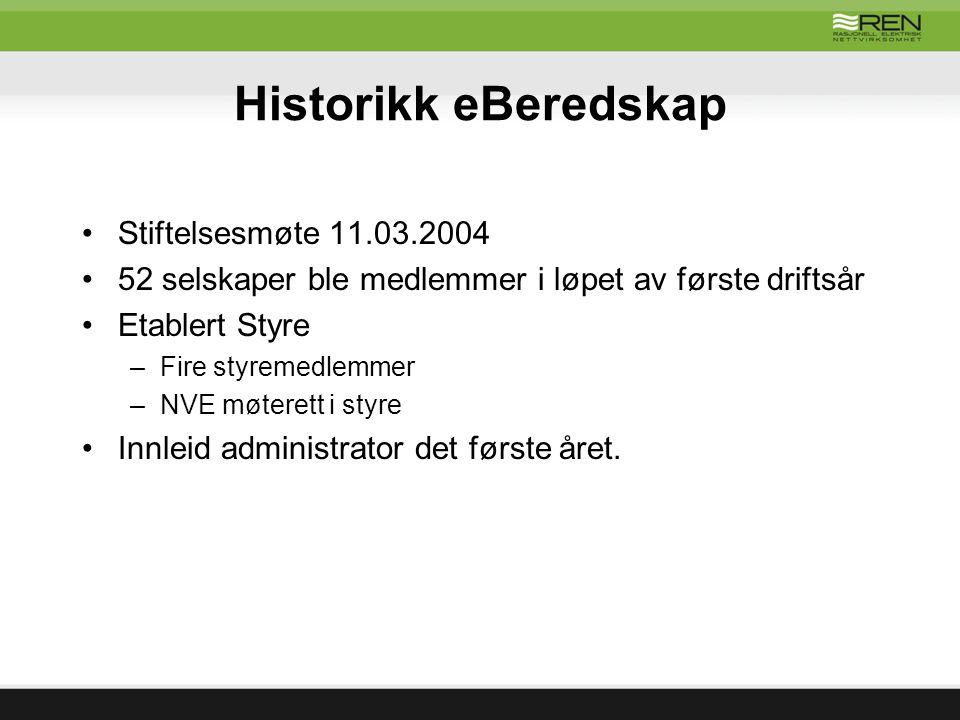 Historikk eBeredskap Stiftelsesmøte 11.03.2004