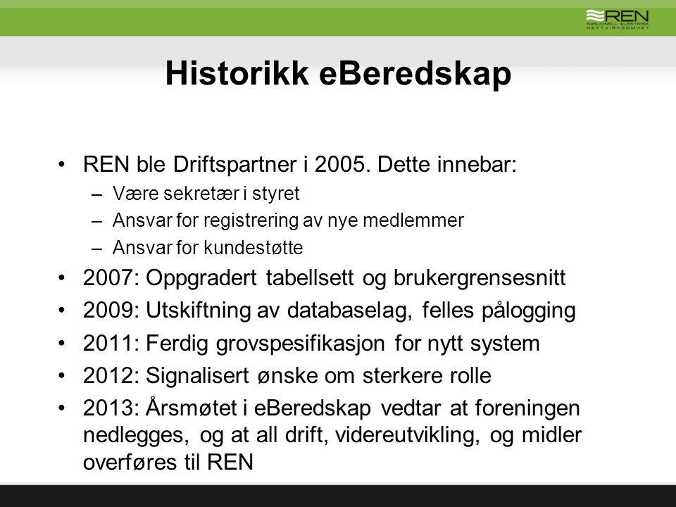 Historikk eBeredskap REN ble Driftspartner i 2005. Dette innebar: