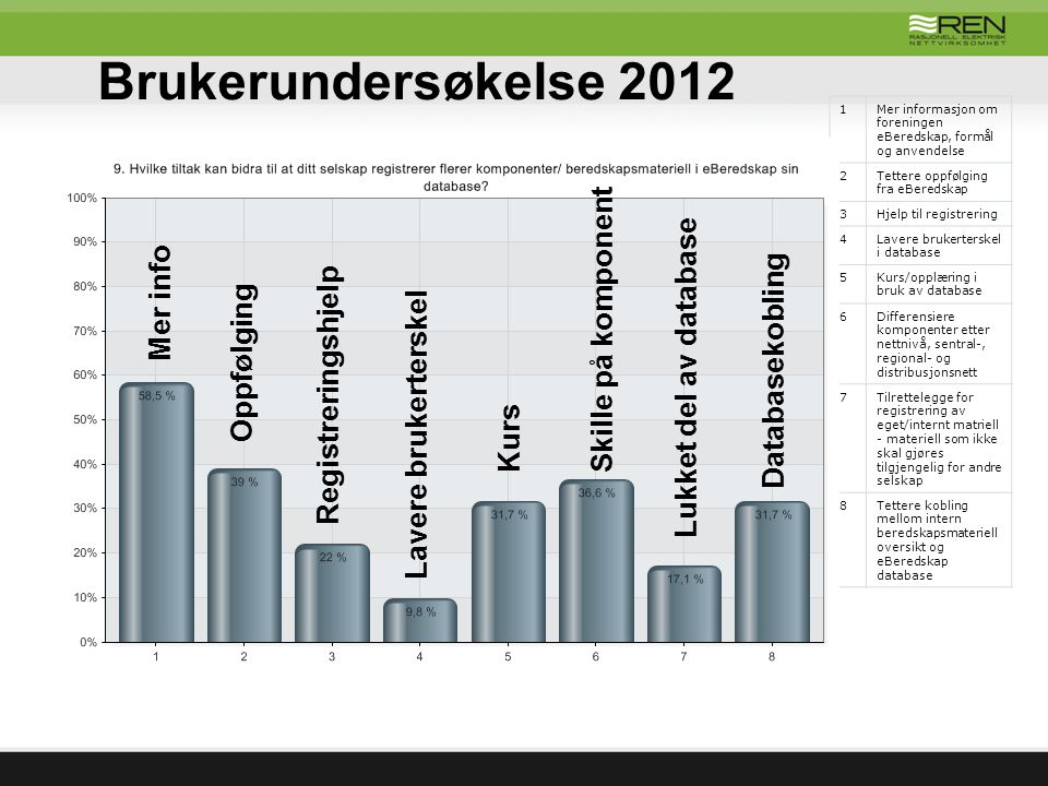 Brukerundersøkelse 2012 Skille på komponent Mer info