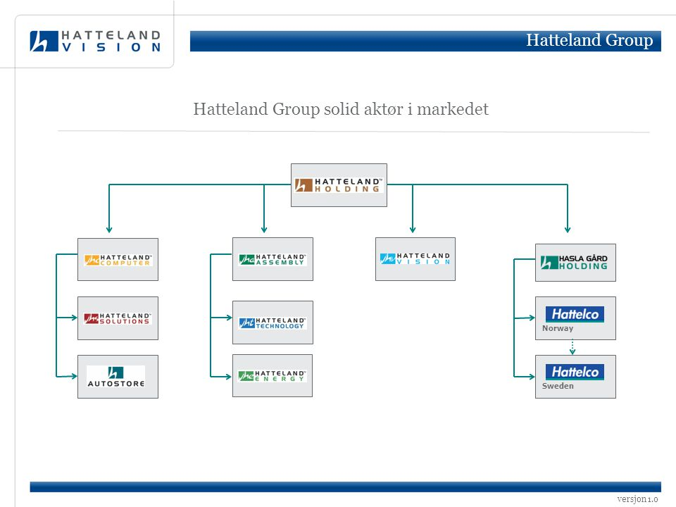 Hatteland Group solid aktør i markedet