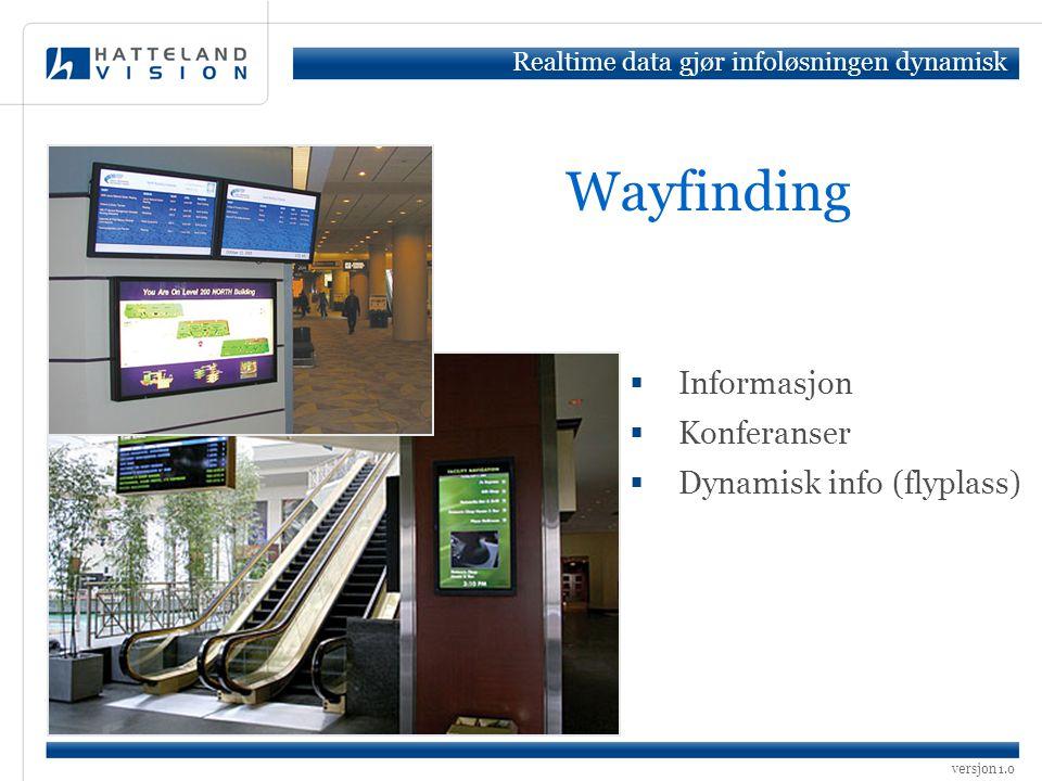 Wayfinding Informasjon Konferanser Dynamisk info (flyplass)
