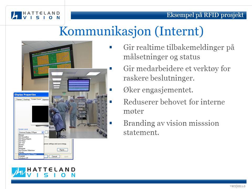 Kommunikasjon (Internt)