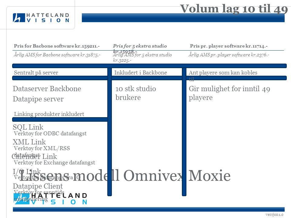 Lissens modell Omnivex Moxie