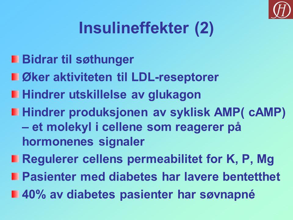 Insulineffekter (2) Bidrar til søthunger